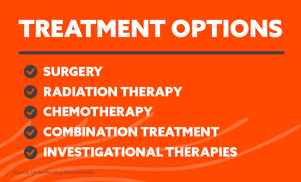 Treatment Options: Surgery, Radiation Therapy, Chemotherapy, Combination Treatment, Investigational Therapies